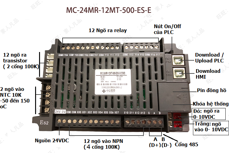 mặt sau MC-24MR-12MT-500-ES-E