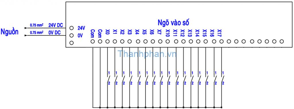 Bản vẽ ngõ vào thiết bị MM-30MR-4MT-700-FX-A