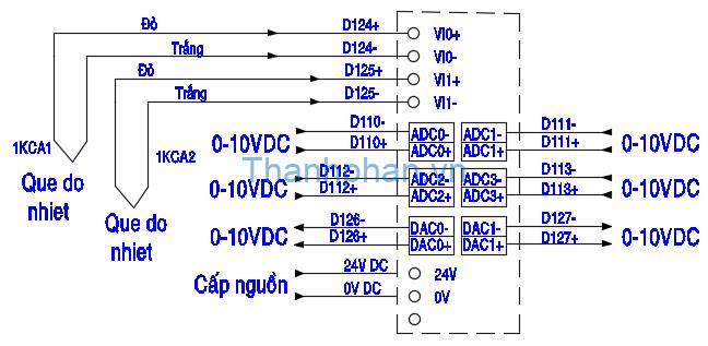 Kết nối analog và que dò nhiệt MM-40MR-12MT-700-FX-C