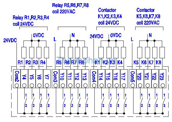 bản vẽ điện YKHMI ngõ ra relay