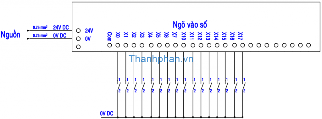 Bản vẽ kết nối ngõ vào số màn hình YKHMI 7 inch 24 ngõ vào NPN tích hợp PLC