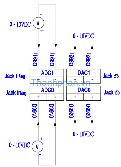 Mạch kết nối plc với ngõ vào và ngõ ra analog