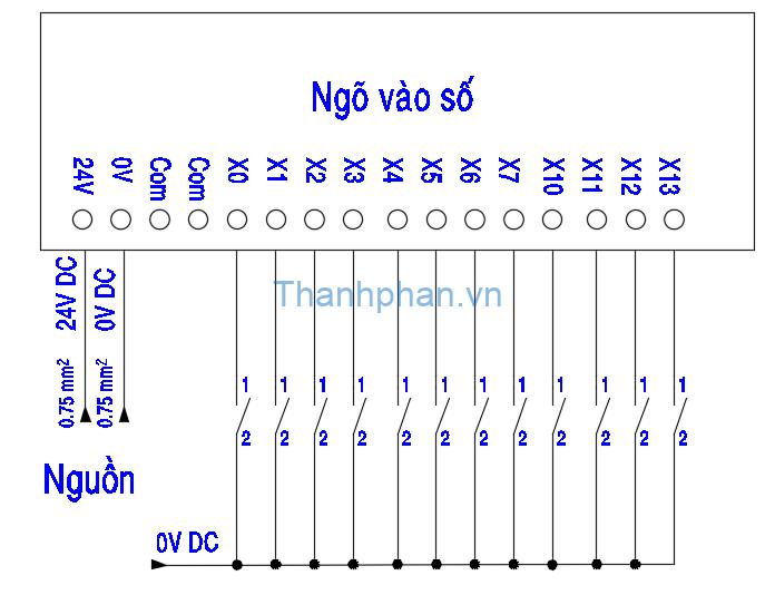 Bản vẽ điện ngõ vào NPN kết nối 0VDC