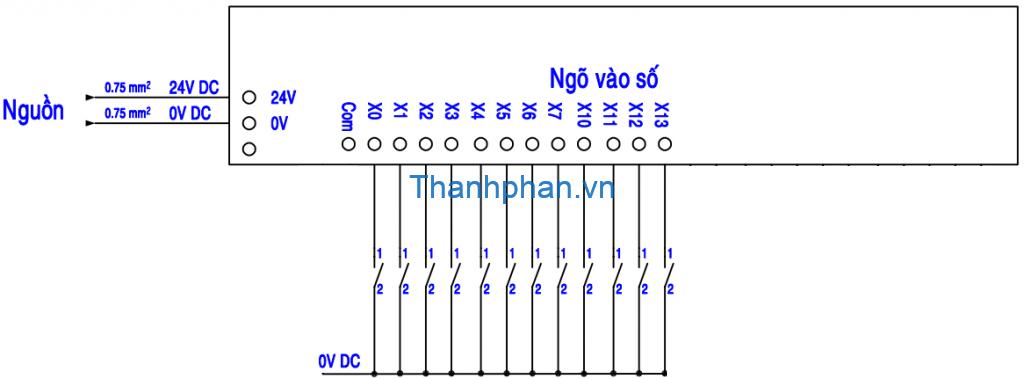 Sơ đồ mạch kết nối ngõ vào NPN với cổng 0VDC