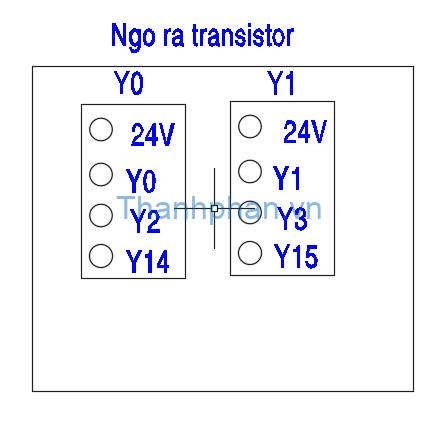 Ngõ ra transistor