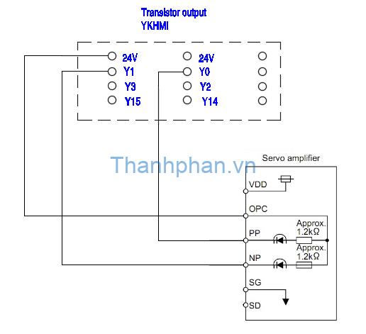 Thiết bị YKHMI kết nối MR-J2S-A
