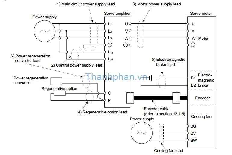 Kết nối servo amplifier và servo motor
