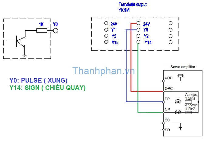 Sơ đồ kết nối màn hình tích hợp PLC FX1S với servo MR-J2S-A