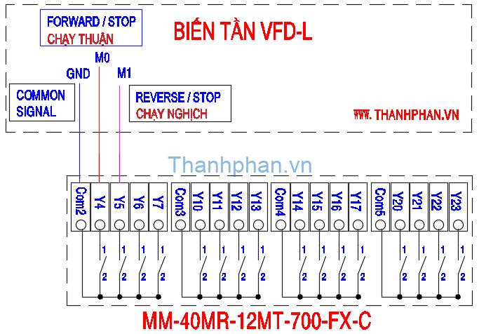 Bản vẽ điện kết nối màn hình YKHMI MM-40MR-700-FX-C Và biến tần VFD-L